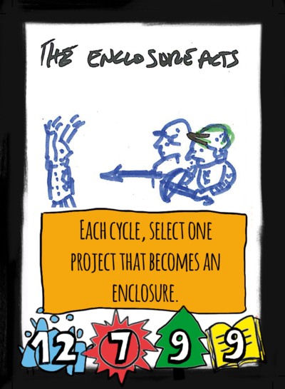 3 - The enclosure Acts.png