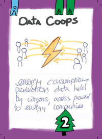 Data coops.png